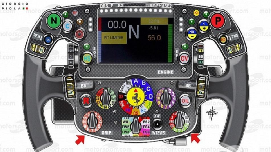 Ferrari: lo sfruttamento gomme dipende dal manettino del GRIP?