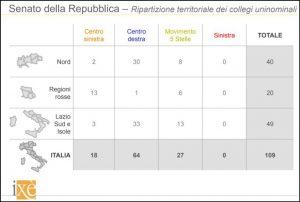 Senato (Fonte: ilfattoquotidiano.it)