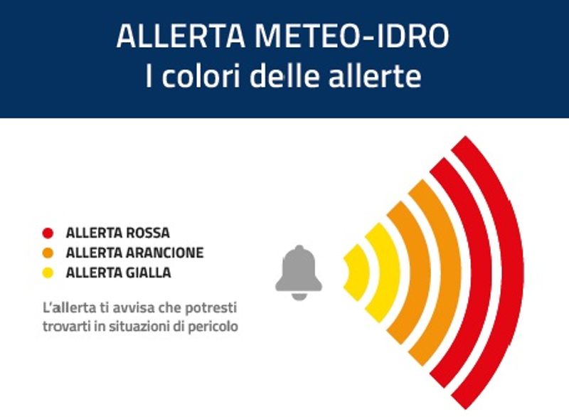 allerta meteo italia oggi 26-08-2018