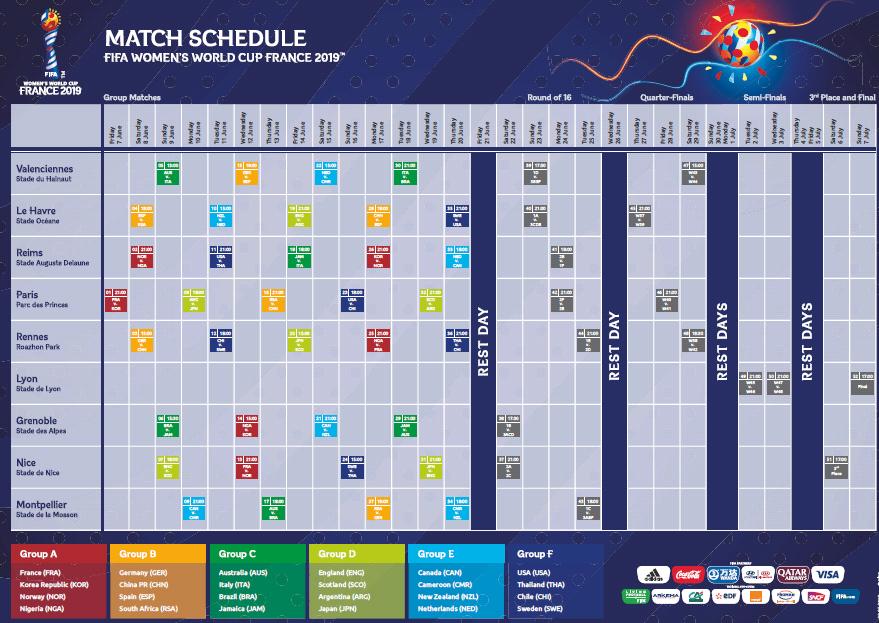 tabellone calendario mondiali di calcio femminile 2019