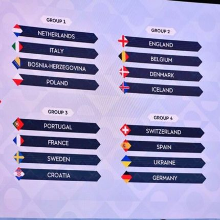 Nations League il girone Azzurro