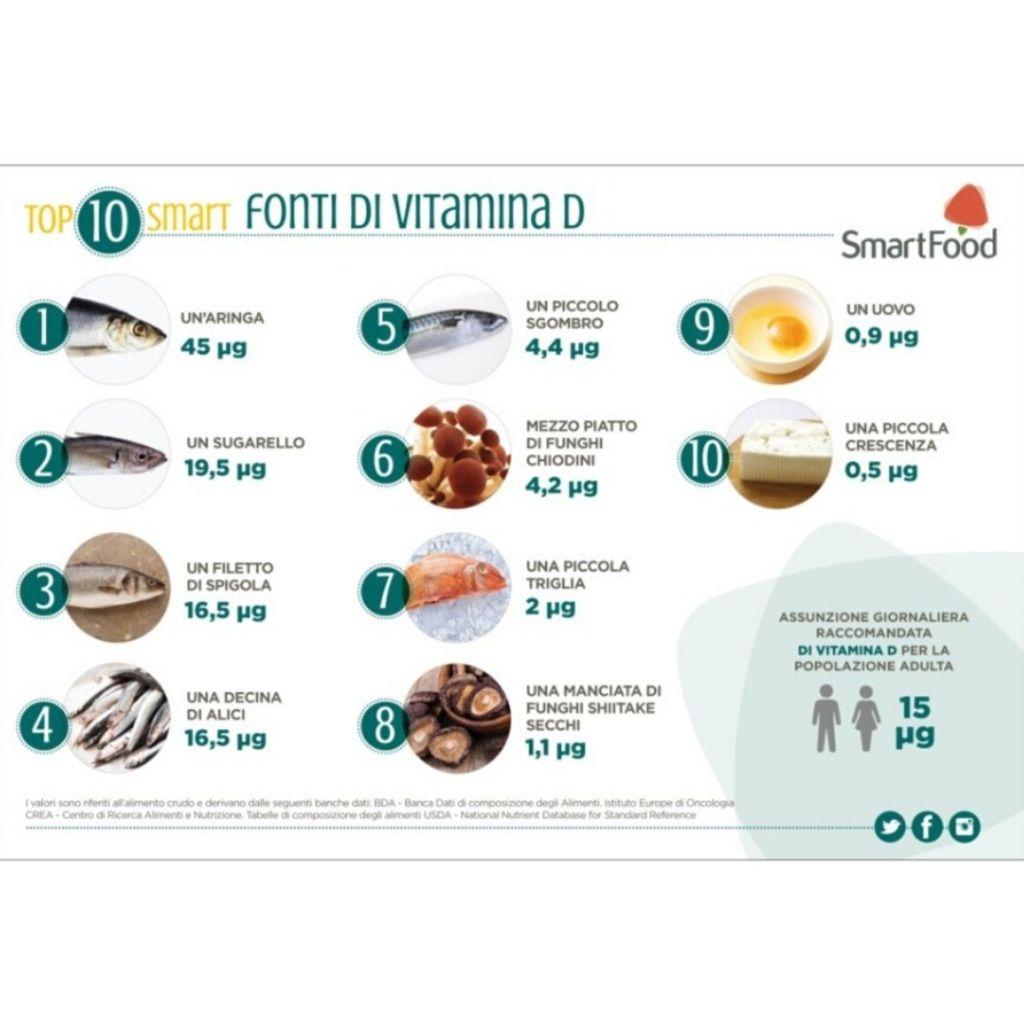 Vitamina D alleata della prevenzione