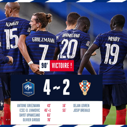 La Francia batte la Croazia 4-2