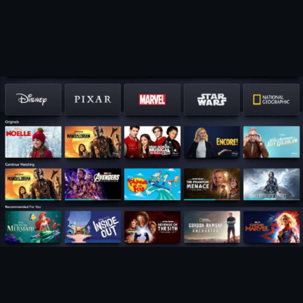 Group Watch arriva su Disney Plus, streaming di gruppo?