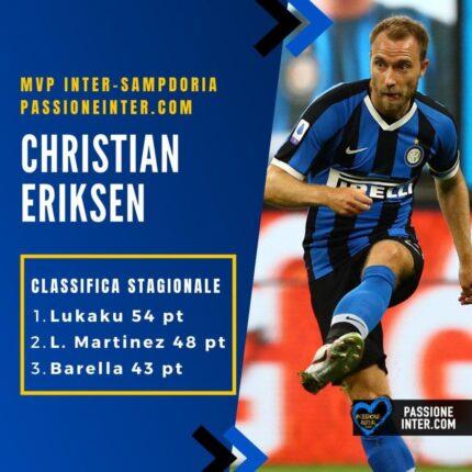 Eriksen dell'Inter sta diventando un fallimento