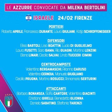 Le convocate di Italia Israele