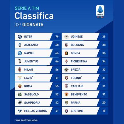 Bagarre Champions League