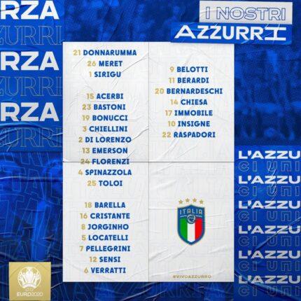 I convocati di Mancini per euro